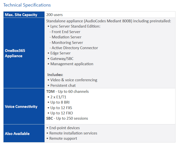 Microsoft office 365 with phones - Office 365 specifications ...